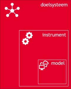 Schema doelsysteem-instrument-model