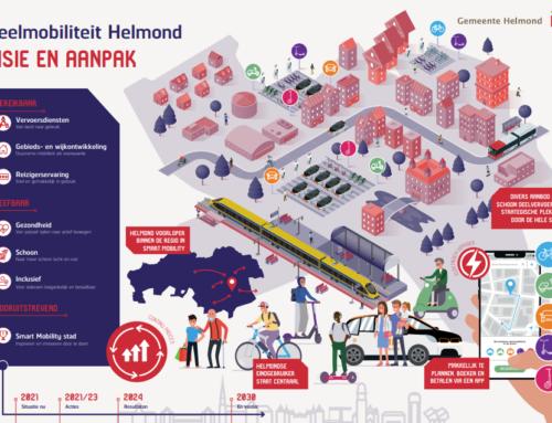 Visie en aanpak Deelmobiliteit gemeente Helmond